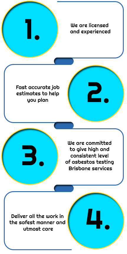 asbestos testing brisbane